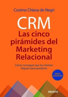 CRM: Las cinco pirámides del Marketing Relacional